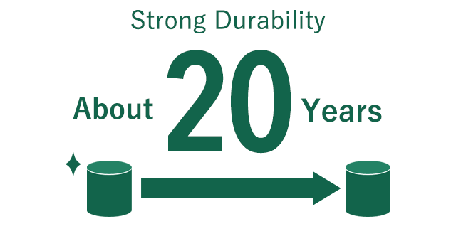 Strong Durability  About 20 years